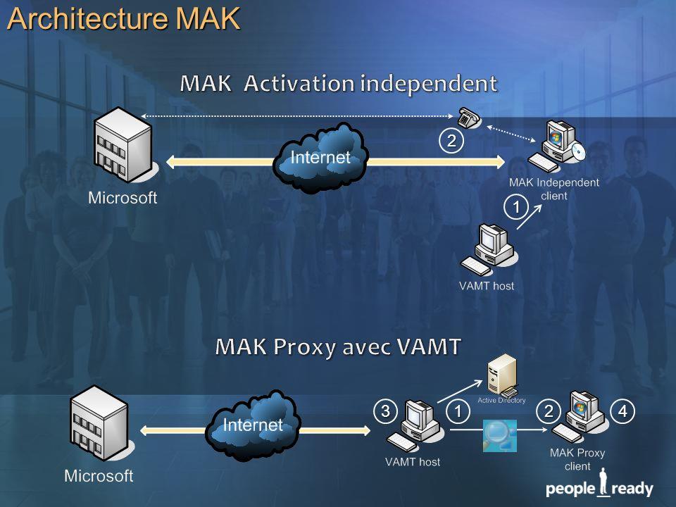 Architecture MAK 1 2 1234