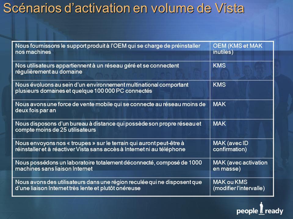 Scénarios dactivation en volume de Vista Nous fournissons le support produit à lOEM qui se charge de préinstaller nos machines OEM (KMS et MAK inutile