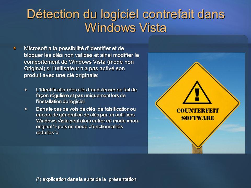 Microsoft a la possibilité didentifier et de bloquer les clés non valides et ainsi modifier le comportement de Windows Vista (mode non Original) si lu