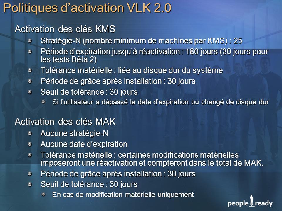 Politiques dactivation VLK 2.0 Activation des clés KMS Stratégie-N (nombre minimum de machines par KMS) : 25 Période dexpiration jusquà réactivation :