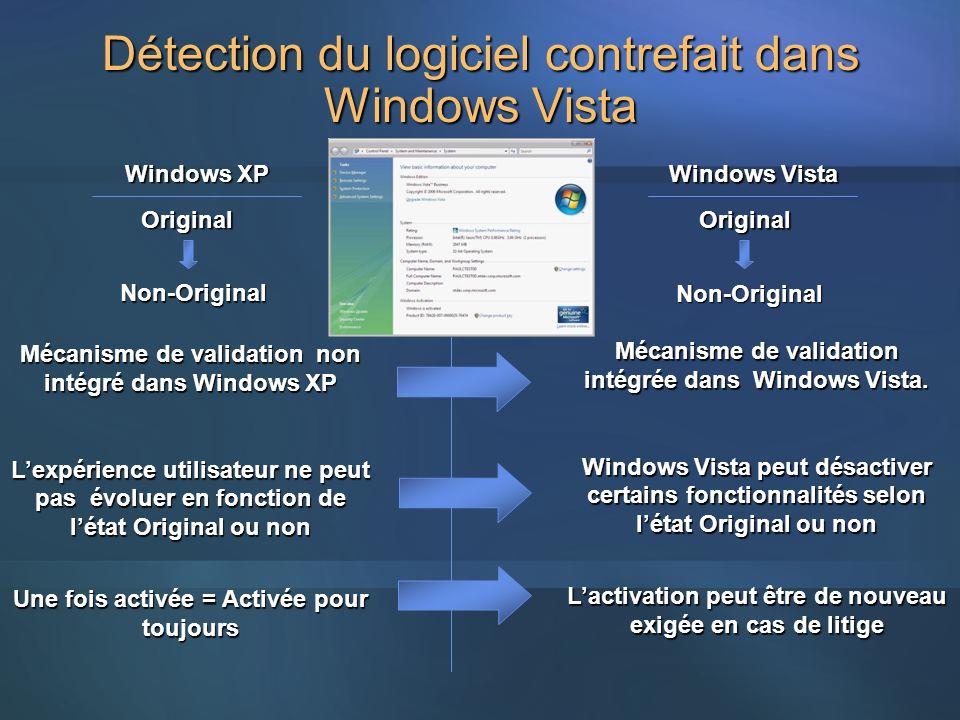 Original Non-Original Windows XP Mécanisme de validation non intégré dans Windows XP Lexpérience utilisateur ne peut pas évoluer en fonction de létat