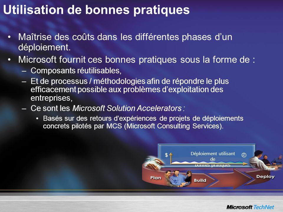 Utilisation de bonnes pratiques Maîtrise des coûts dans les différentes phases dun déploiement. Microsoft fournit ces bonnes pratiques sous la forme d