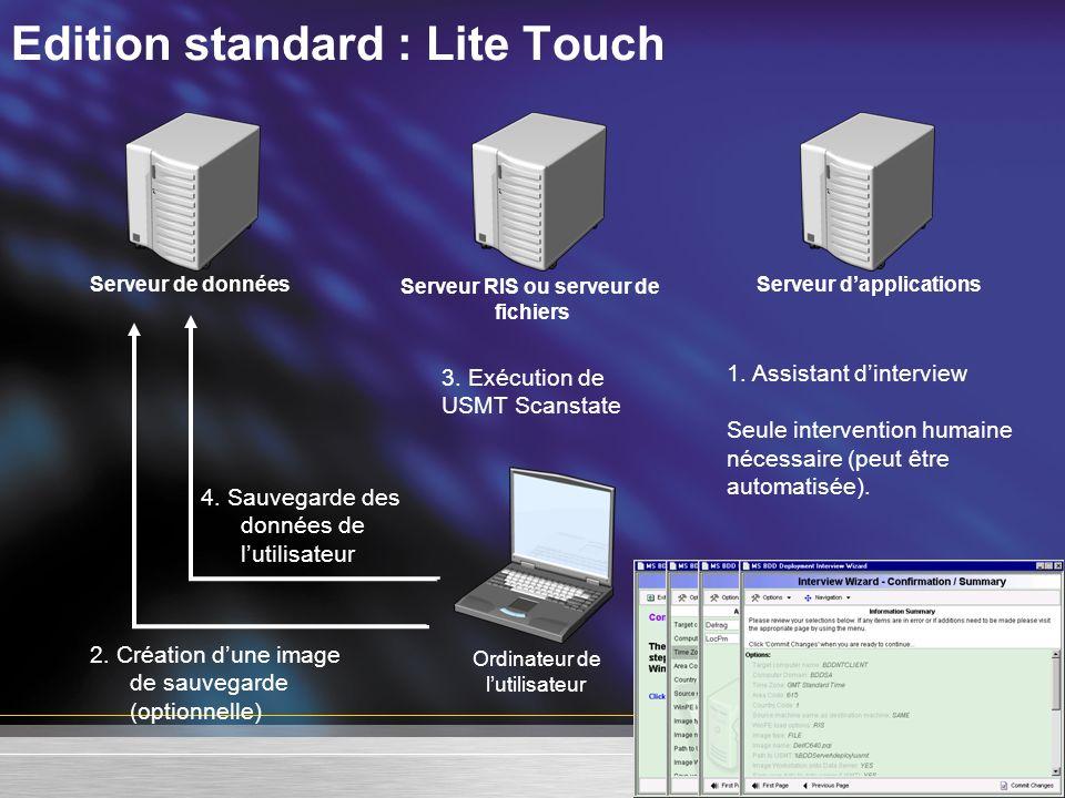 Serveur de données Serveur RIS ou serveur de fichiers Serveur dapplications Ordinateur de lutilisateur 2. Création dune image de sauvegarde (optionnel