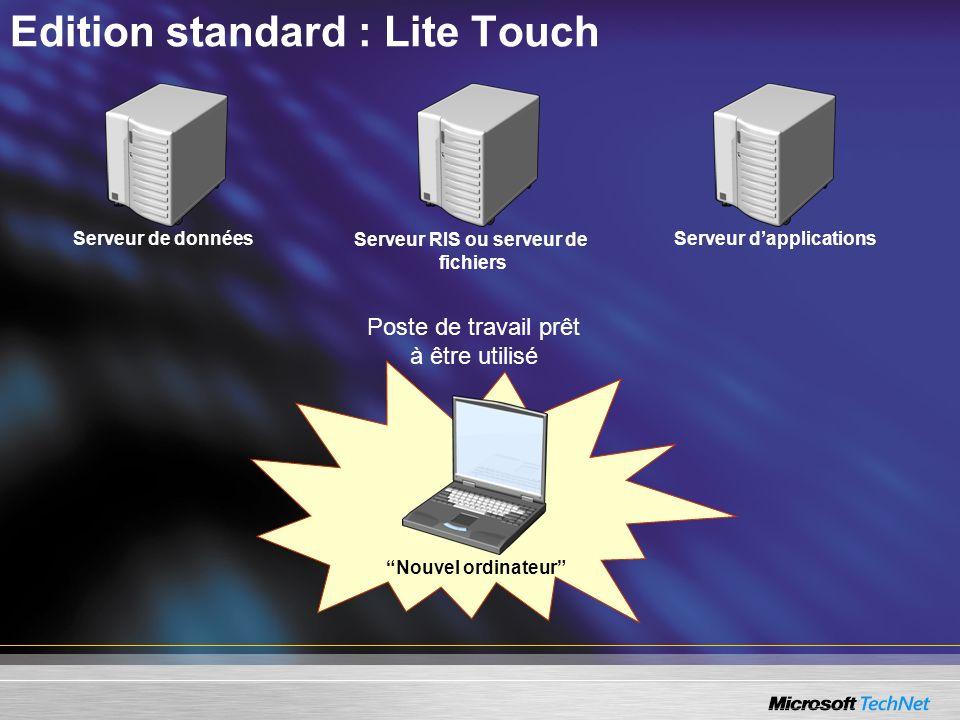 Nouvel ordinateur Poste de travail prêt à être utilisé Edition standard : Lite Touch Serveur de données Serveur RIS ou serveur de fichiers Serveur dap