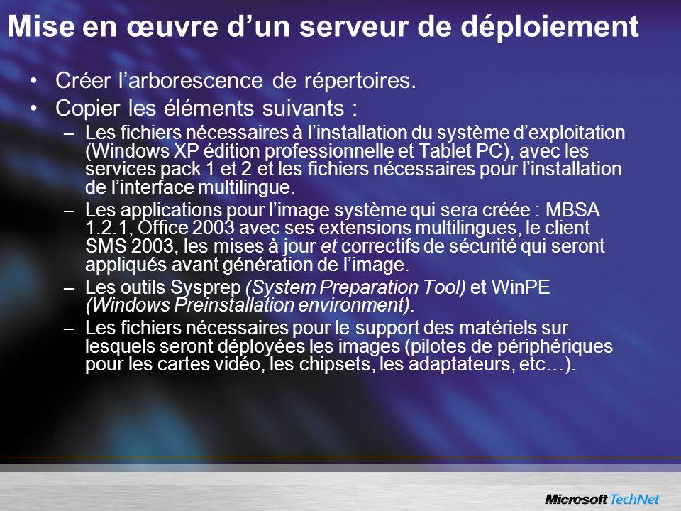 Mise en œuvre dun serveur de déploiement Créer larborescence de répertoires. Copier les éléments suivants : –Les fichiers nécessaires à linstallation