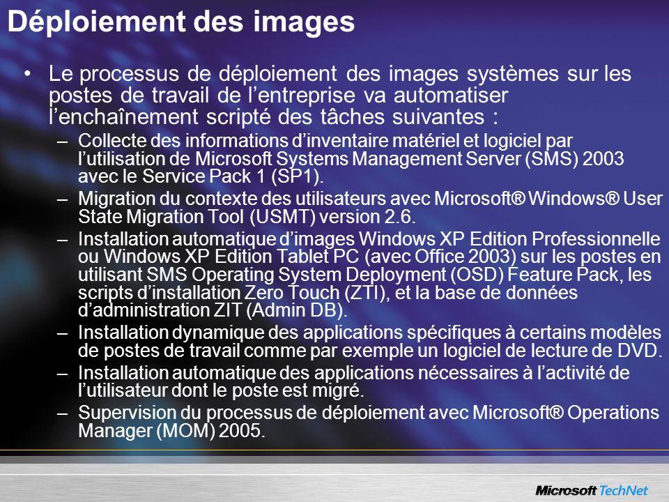 Déploiement des images Le processus de déploiement des images systèmes sur les postes de travail de lentreprise va automatiser lenchaînement scripté d