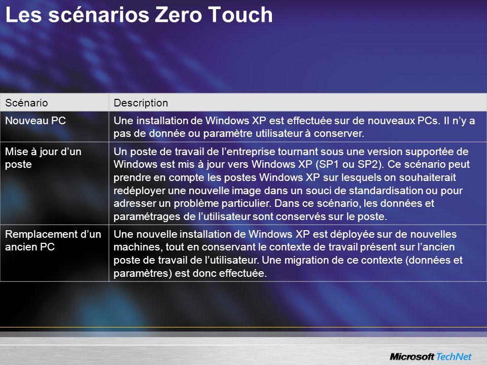Les scénarios Zero Touch ScénarioDescription Nouveau PCUne installation de Windows XP est effectuée sur de nouveaux PCs. Il ny a pas de donnée ou para