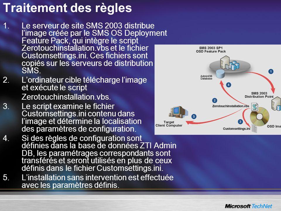 Traitement des règles 1.Le serveur de site SMS 2003 distribue limage créée par le SMS OS Deployment Feature Pack, qui intègre le script Zerotouchinsta