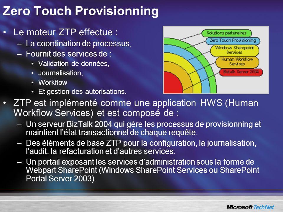 Zero Touch Provisionning Le moteur ZTP effectue : –La coordination de processus, –Fournit des services de : Validation de données, Journalisation, Wor