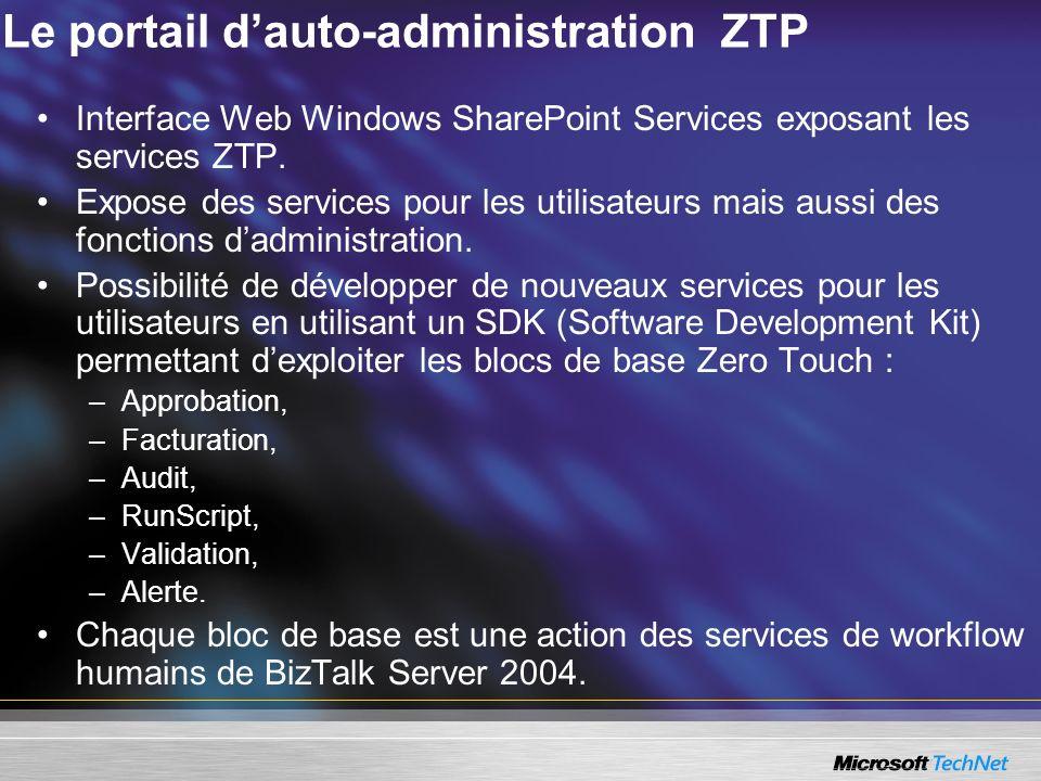 Le portail dauto-administration ZTP Interface Web Windows SharePoint Services exposant les services ZTP. Expose des services pour les utilisateurs mai