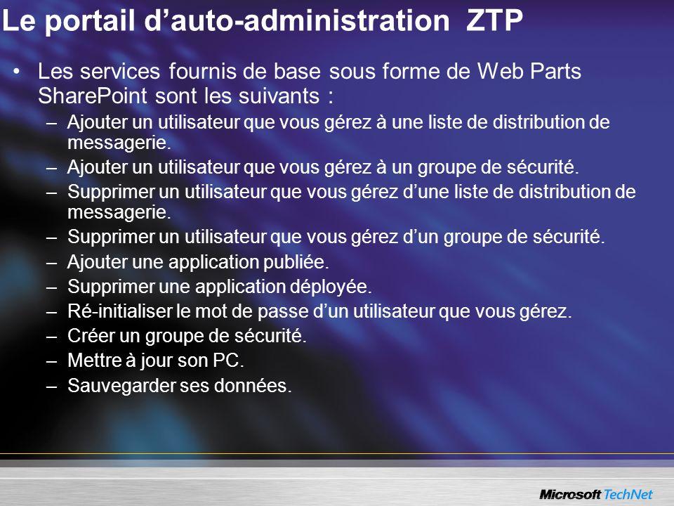 Le portail dauto-administration ZTP Les services fournis de base sous forme de Web Parts SharePoint sont les suivants : –Ajouter un utilisateur que vo
