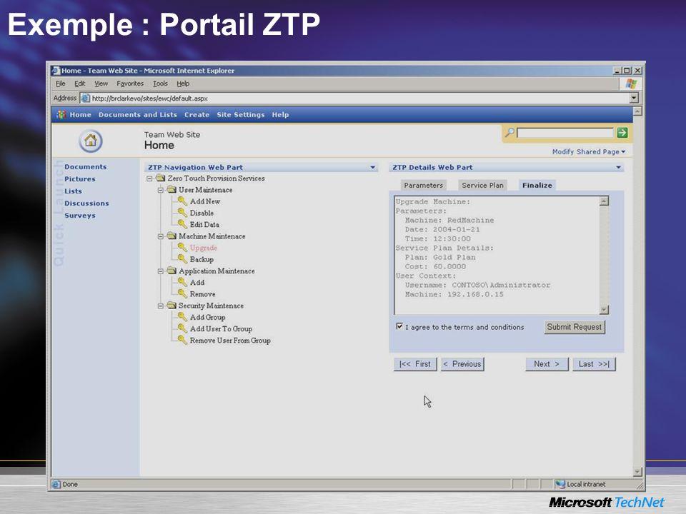 Exemple : Portail ZTP
