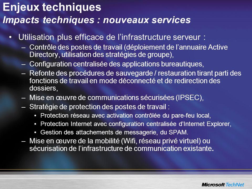 Enjeux techniques Impacts techniques : nouveaux services Utilisation plus efficace de linfrastructure serveur : –Contrôle des postes de travail (déplo