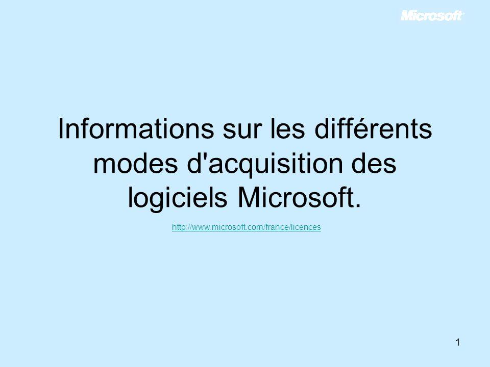 1 Informations sur les différents modes d'acquisition des logiciels Microsoft. http://www.microsoft.com/france/licences