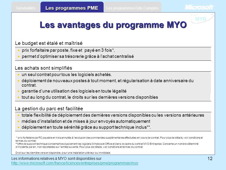 12 Les programmes Gds ComptesGénéralités Les programmes PME Les avantages du programme MYO Le budget est étalé et maîtrisé prix forfaitaire par poste,