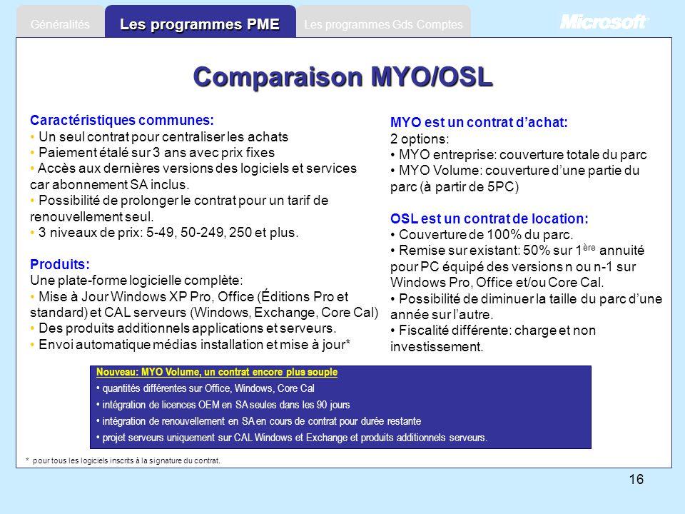 16 Les programmes Gds ComptesGénéralités Les programmes PME Comparaison MYO/OSL Nouveau: MYO Volume, un contrat encore plus souple quantités différent