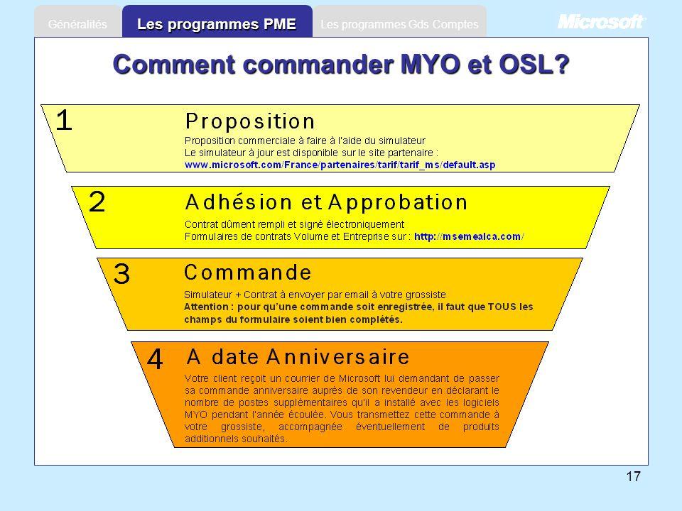 17 Les programmes Gds ComptesGénéralités Les programmes PME Comment commander MYO et OSL?
