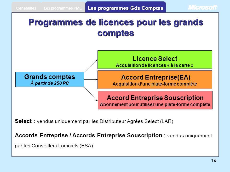 19 Les programmes PME Généralités Les programmes Gds Comptes Licence Select Acquisition de licences « à la carte » Accord Entreprise Souscription Abon