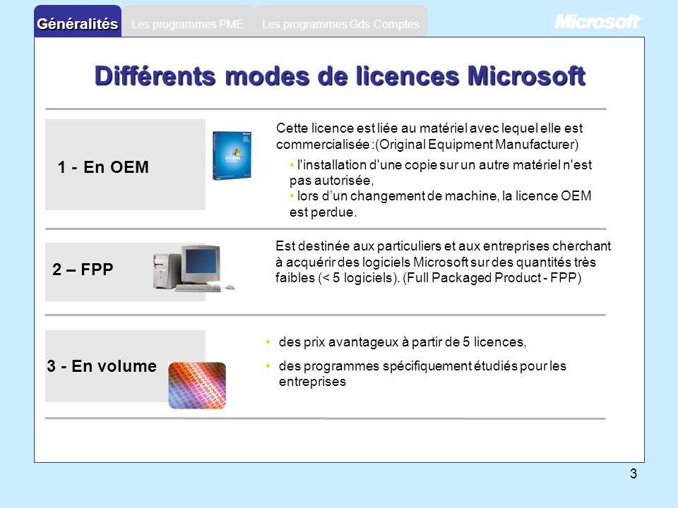 3 Les programmes Gds ComptesGénéralités Les programmes PME Différents modes de licences Microsoft 1 - En OEM Cette licence est liée au matériel avec l