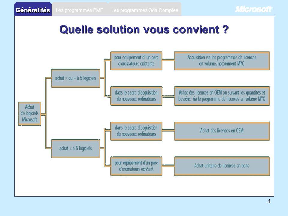 4 Les programmes Gds ComptesGénéralités Les programmes PME Quelle solution vous convient ?