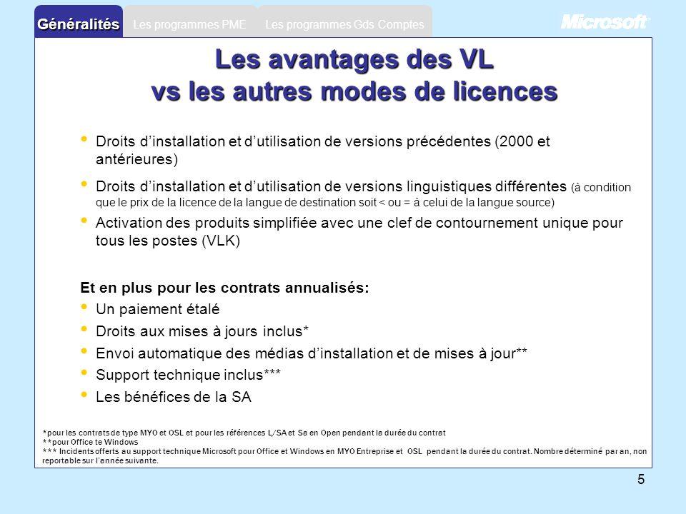 5 Les programmes Gds ComptesGénéralités Les programmes PME Les avantages des VL vs les autres modes de licences Droits dinstallation et dutilisation d