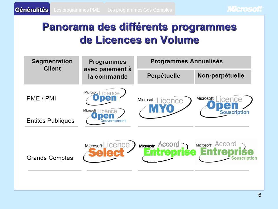 6 Les programmes Gds ComptesGénéralités Les programmes PME Panorama des différents programmes de Licences en Volume Segmentation Client PME / PMI Enti