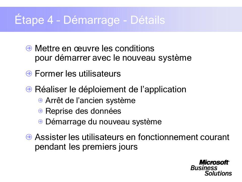 Étape 4 – Démarrage - Détails Mettre en œuvre les conditions pour démarrer avec le nouveau système Former les utilisateurs Réaliser le déploiement de