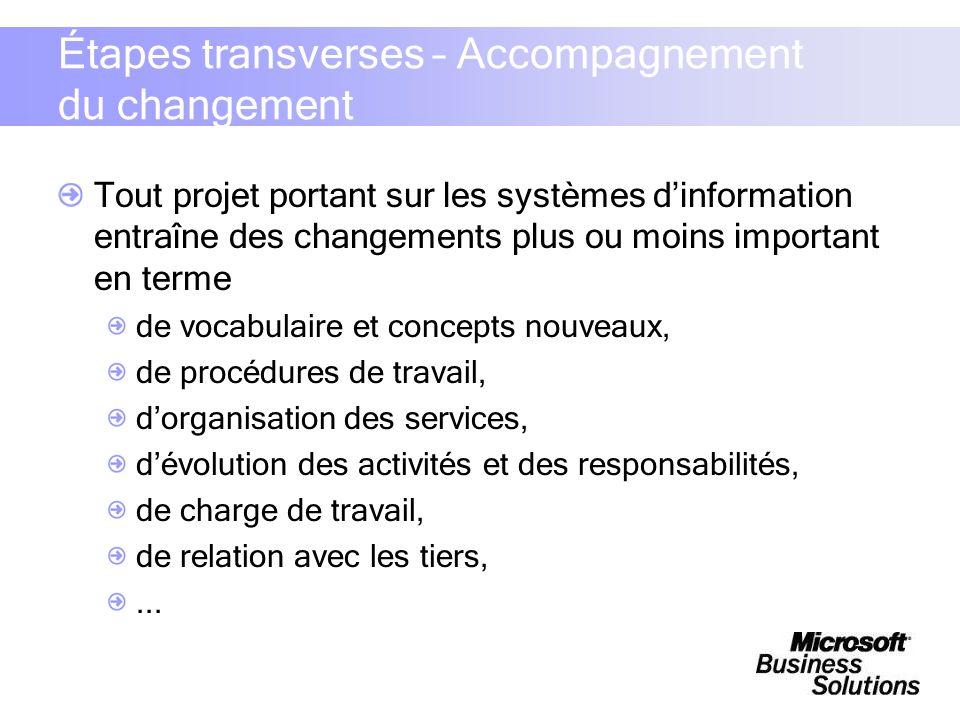 Étapes transverses – Accompagnement du changement Tout projet portant sur les systèmes dinformation entraîne des changements plus ou moins important e