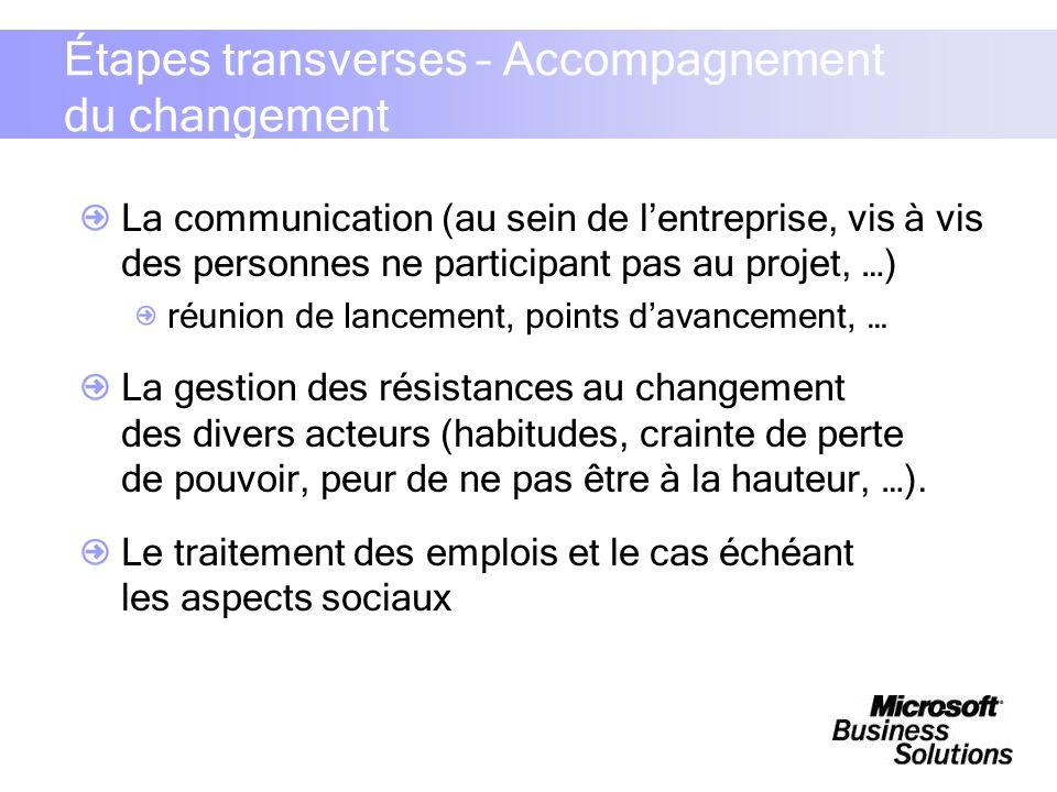 Étapes transverses – Accompagnement du changement La communication (au sein de lentreprise, vis à vis des personnes ne participant pas au projet, …) r