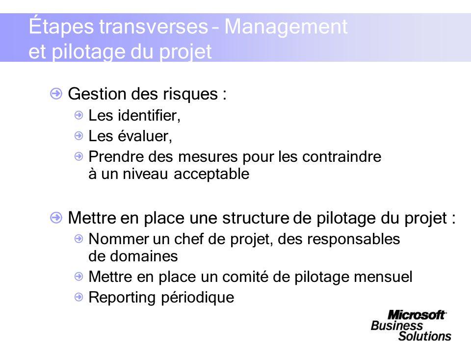 Étapes transverses – Management et pilotage du projet Gestion des risques : Les identifier, Les évaluer, Prendre des mesures pour les contraindre à un