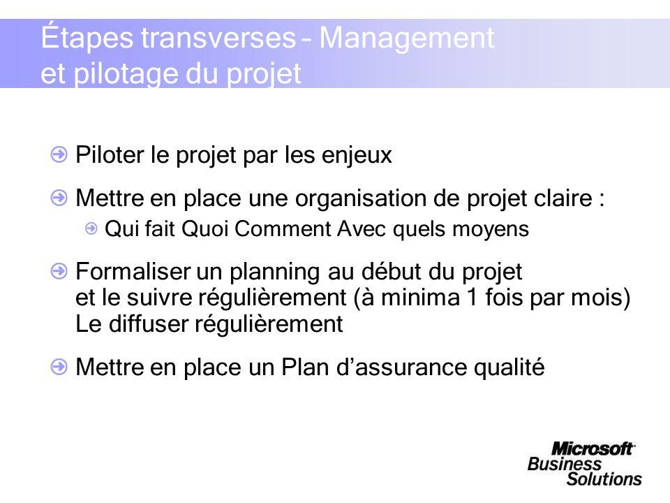 Étapes transverses – Management et pilotage du projet Piloter le projet par les enjeux Mettre en place une organisation de projet claire : Qui fait Qu