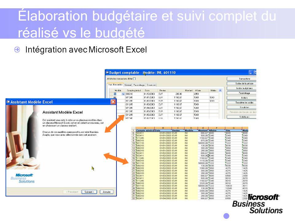 Élaboration budgétaire et suivi complet du réalisé vs le budgété Intégration avec Microsoft Excel