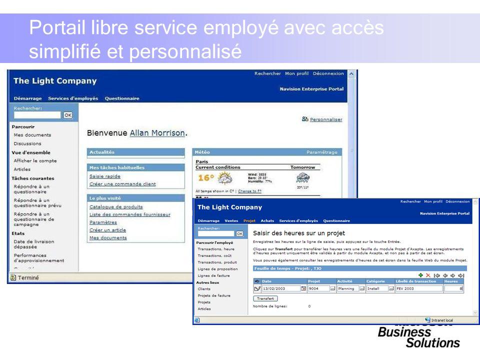 Portail libre service employé avec accès simplifié et personnalisé