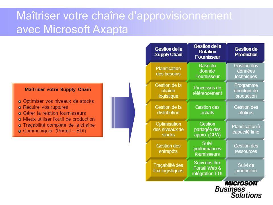Maîtriser votre chaîne d'approvisionnement avec Microsoft Axapta Maîtriser votre Supply Chain Optimiser vos niveaux de stocks Réduire vos ruptures Gér