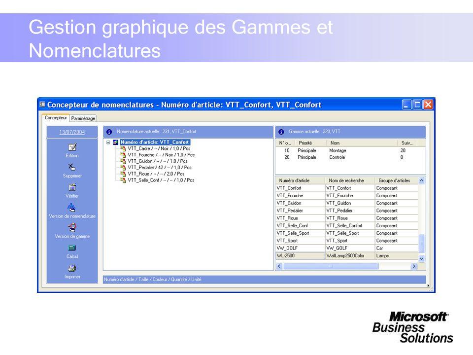 Gestion graphique des Gammes et Nomenclatures