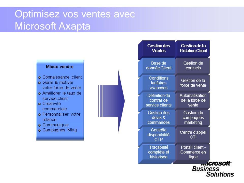 Optimisez vos ventes avec Microsoft Axapta Mieux vendre Connaissance client Gérer & motiver votre force de vente Améliorer le taux de service client C