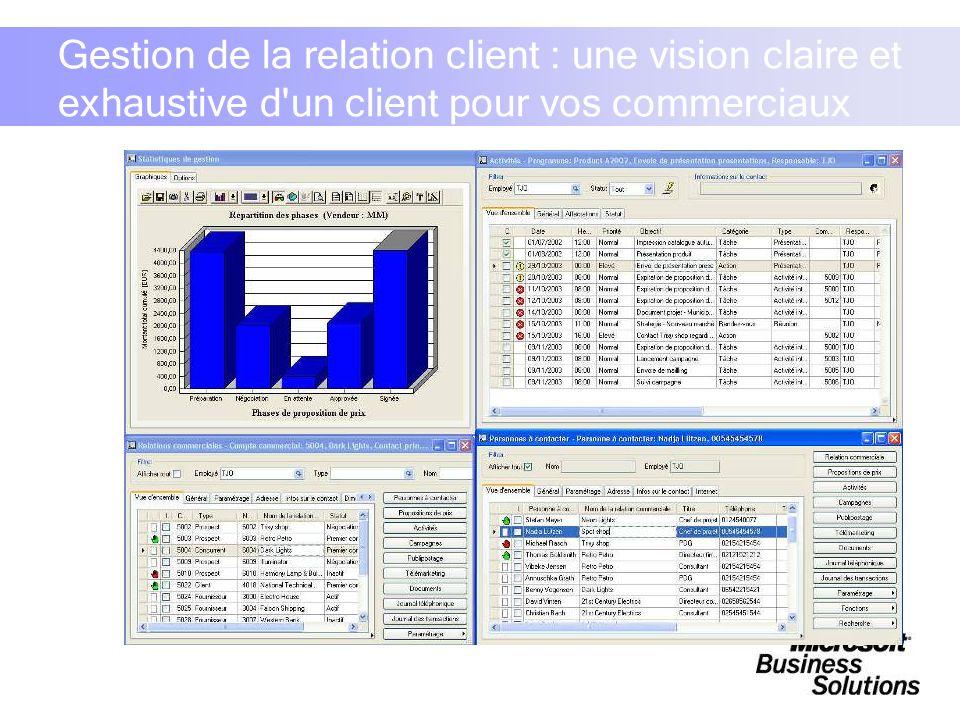 Gestion de la relation client : une vision claire et exhaustive d'un client pour vos commerciaux
