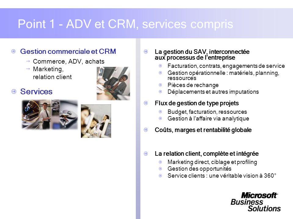 Point 1 - ADV et CRM, services compris Gestion commerciale et CRM Commerce, ADV, achats Marketing, relation client Services La gestion du SAV, interco