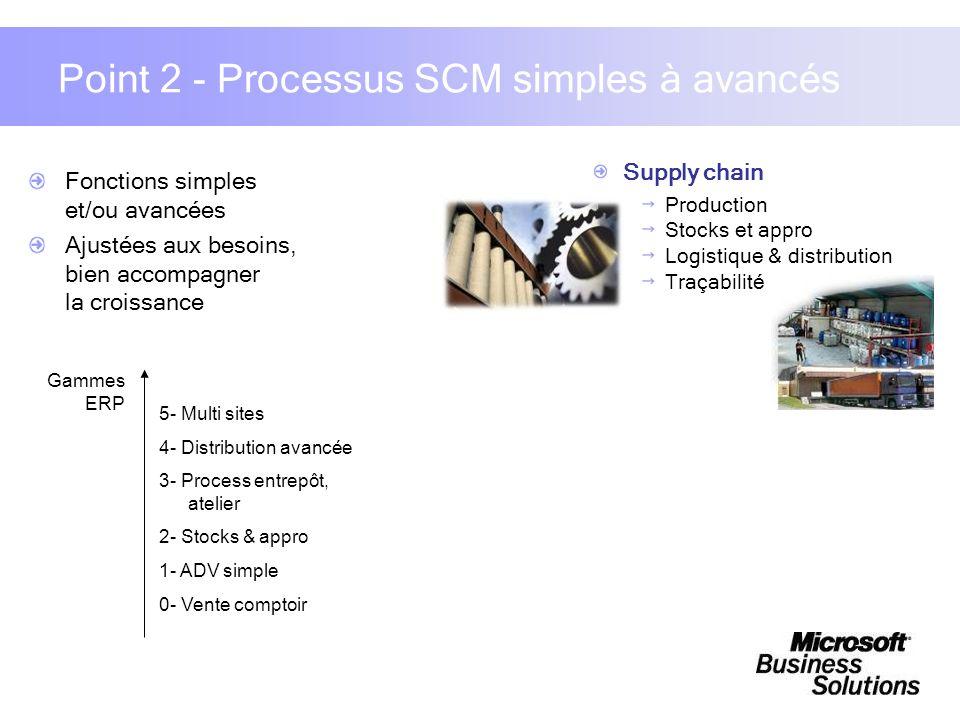Fonctions simples et/ou avancées Ajustées aux besoins, bien accompagner la croissance Point 2 - Processus SCM simples à avancés Supply chain Productio