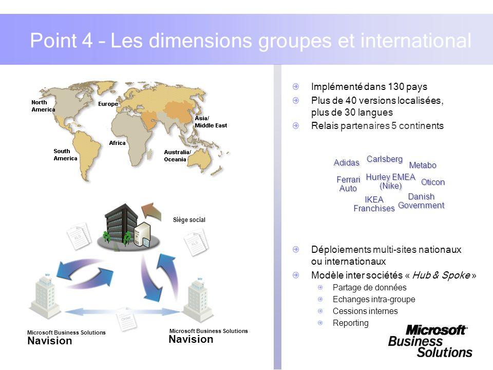 Déploiements multi-sites nationaux ou internationaux Modèle inter sociétés « Hub & Spoke » Partage de données Echanges intra-groupe Cessions internes