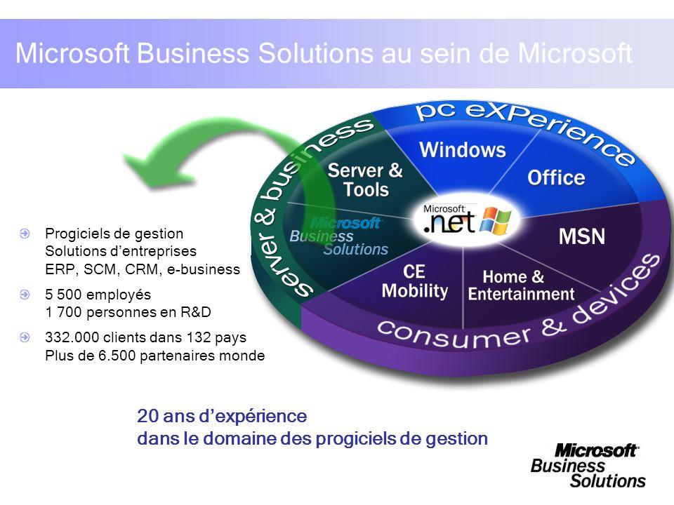 Microsoft Business Solutions au sein de Microsoft Progiciels de gestion Solutions dentreprises ERP, SCM, CRM, e-business 5 500 employés 1 700 personne