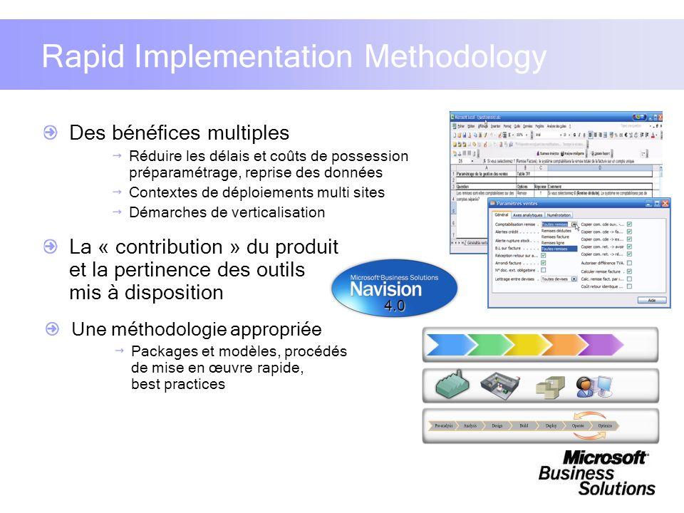 Rapid Implementation Methodology Des bénéfices multiples Réduire les délais et coûts de possession préparamétrage, reprise des données Contextes de dé