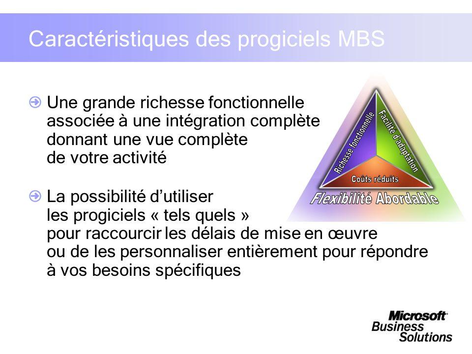 Caractéristiques des progiciels MBS Une grande richesse fonctionnelle associée à une intégration complète donnant une vue complète de votre activité L