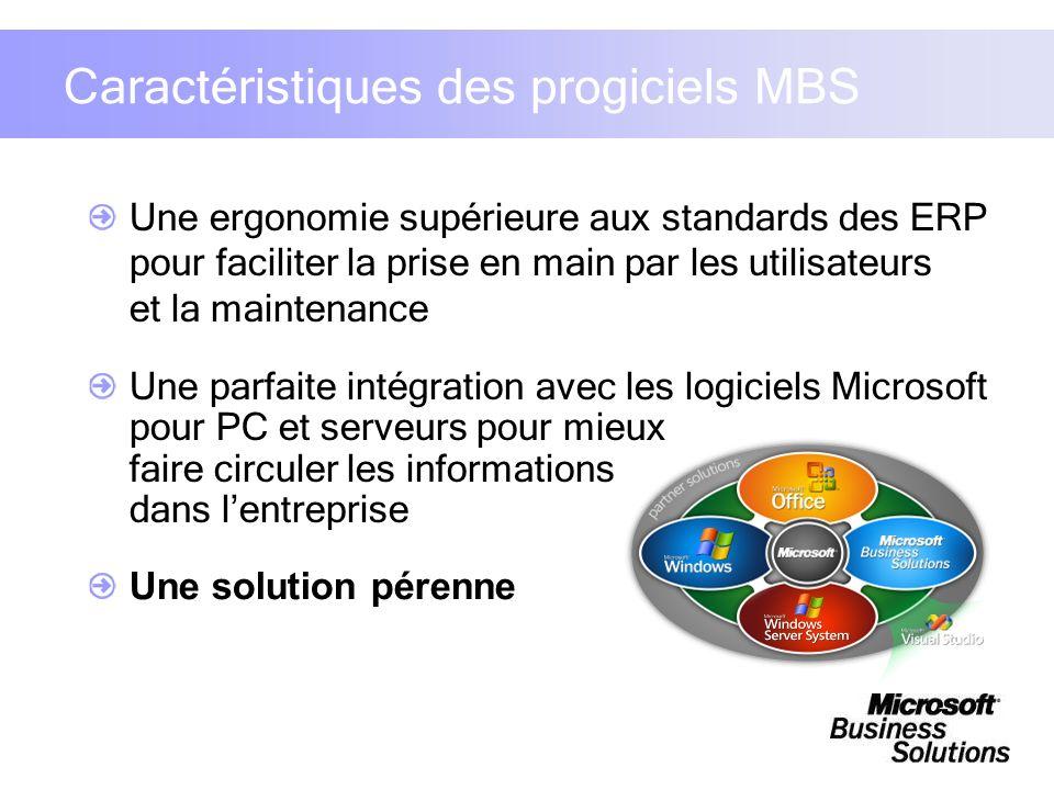 Caractéristiques des progiciels MBS Une ergonomie supérieure aux standards des ERP pour faciliter la prise en main par les utilisateurs et la maintena