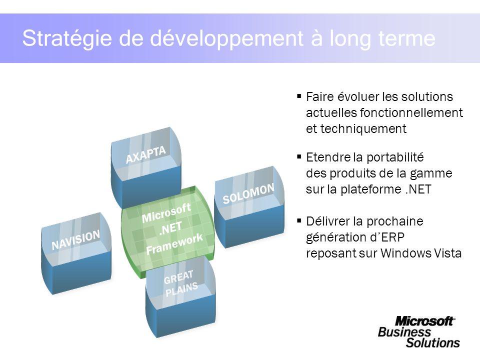Microsoft.NET Framework Stratégie de développement à long terme Faire évoluer les solutions actuelles fonctionnellement et techniquement Etendre la po