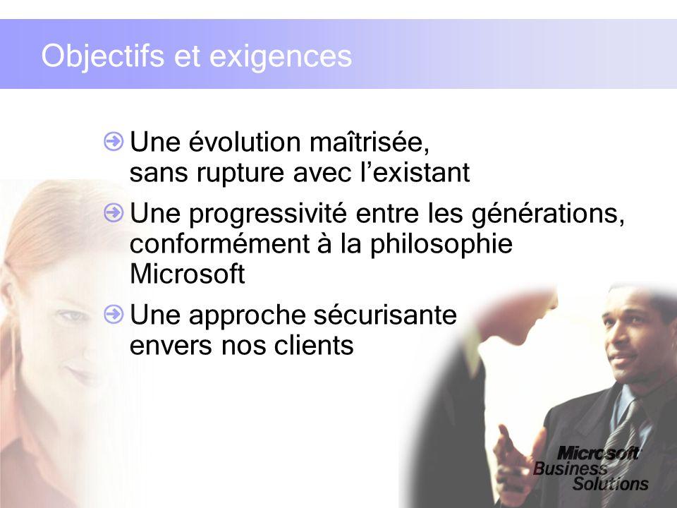 Objectifs et exigences Une évolution maîtrisée, sans rupture avec lexistant Une progressivité entre les générations, conformément à la philosophie Mic