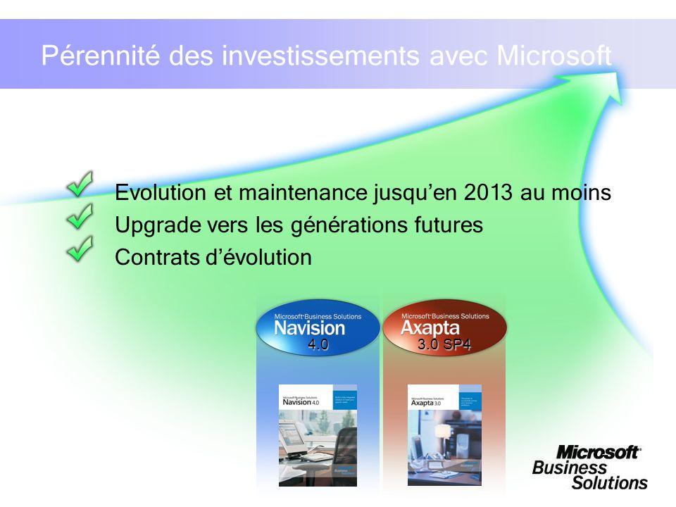 4.0 Evolution et maintenance jusquen 2013 au moins Upgrade vers les générations futures Contrats dévolution Pérennité des investissements avec Microso