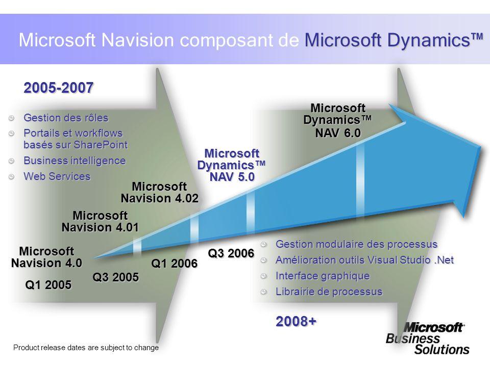 MicrosoftDynamics Microsoft Navision composant de Microsoft Dynamics Q3 2005 Microsoft Navision 4.01 Q3 2006 Microsoft Dynamics NAV5.0 Microsoft Dynam