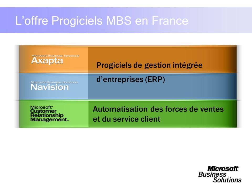 Loffre Progiciels MBS en France Automatisation des forces de ventes et du service client Progiciels de gestion intégrée dentreprises (ERP)
