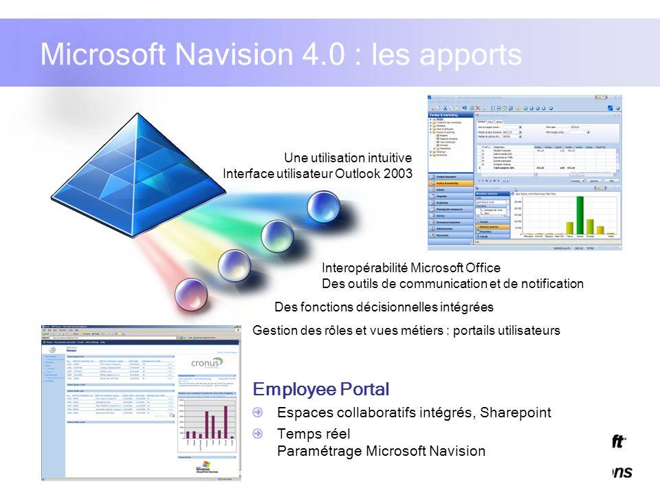 Microsoft Navision 4.0 : les apports Interopérabilité Microsoft Office Des outils de communication et de notification Une utilisation intuitive Interf